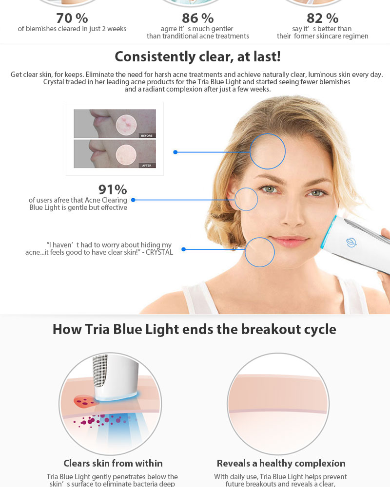 Tria Acne Clearing Blue Light Skin Perfectiing Treatment