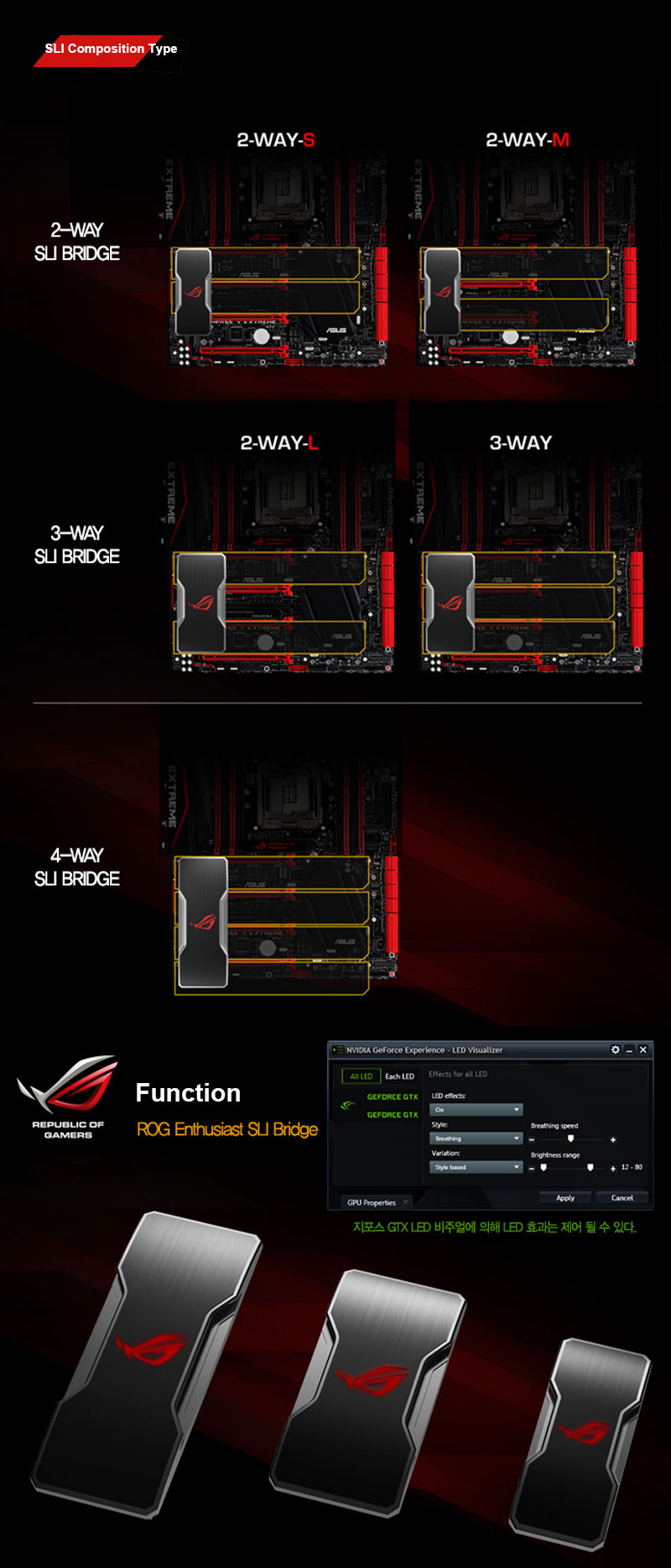 Asus Rog Enthusiast Sli Bridge Graphics Card 4 Way Ebay Theee With A Available In Two Three And Four Configurations For Extensive Compatibility Nvidia Reference