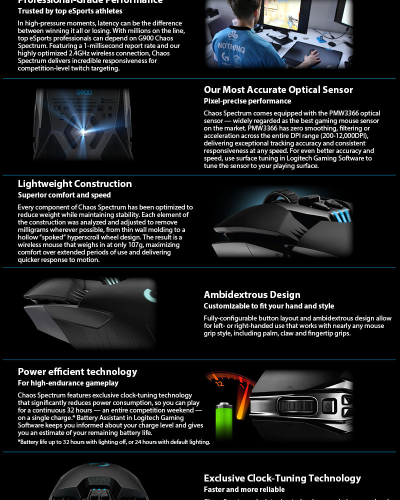 Details about Logitech G900 Professional-Grade Performance Wireless Gaming  Mouse